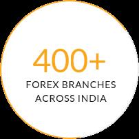 Indusind bank forex rates