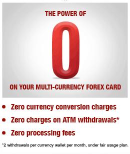Indusind forex card balance check