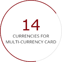 Currencies for multi-currency card